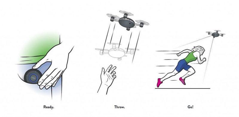 用戶只要將圖形 GPS 裝置放入口袋中,再把 Lily Camera 拋上半空,它即可作自動追蹤空拍。
