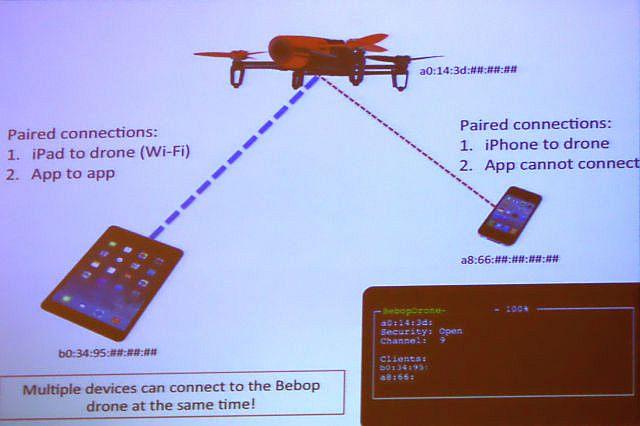 黑客可經由 Wi-Fi 保安漏洞,奪取 Parrot Bebop 無人機的控制權。