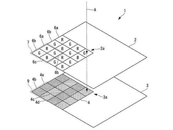 Olympus 感光元件的底層硬件會判斷光線的偏振量,再計算出將偏振光後的幅度,然後作出修正。