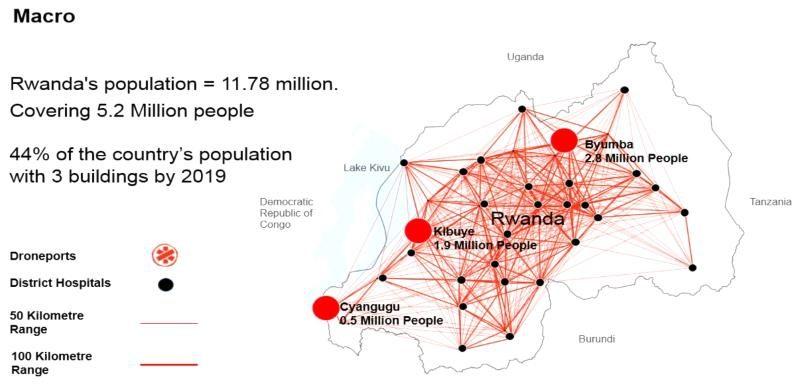 Droneport 醫療服務可達盧旺達 44% 國境