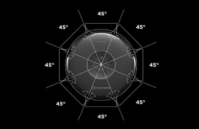 Project Beyound 機身設具備 8 個方位,裝配 16 部攝影機後,便可拍攝 360 度全視角畫面。