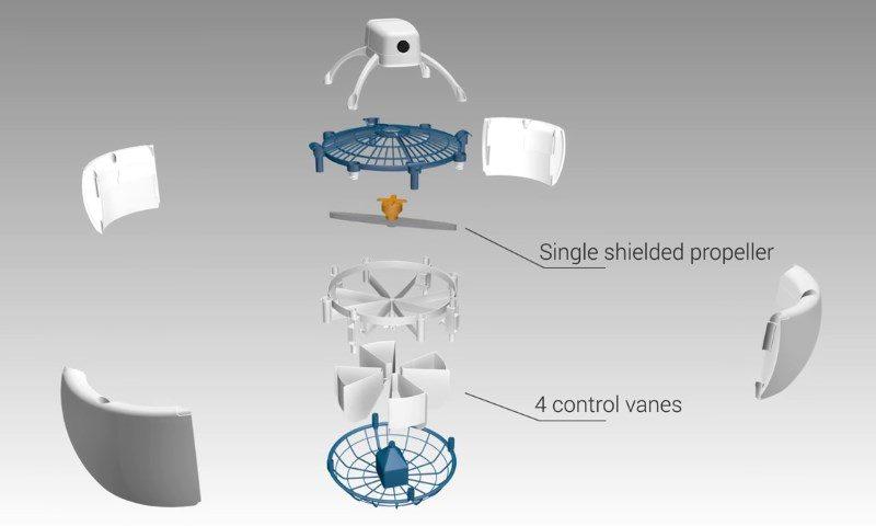 Fleye 採用管道式風扇結構推動。