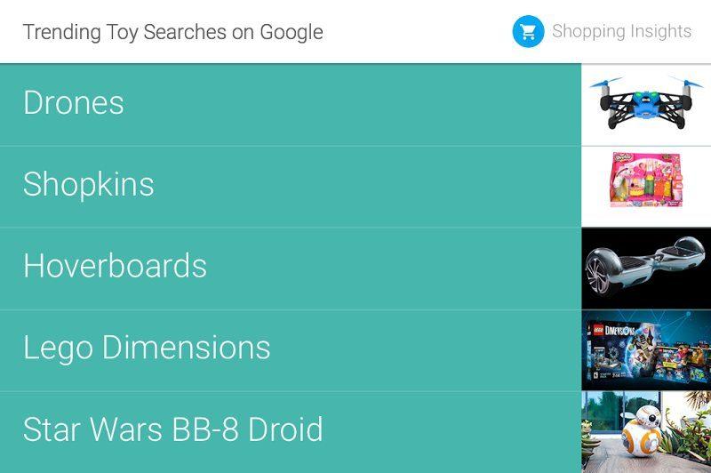Google 2015 年美國網上購物搜尋趨勢排行榜(玩具類)