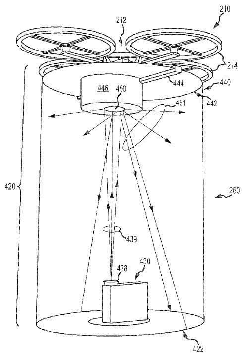 迪士尼提交的專利文件顯示,無人機配置投射螢幕作夜間表演。