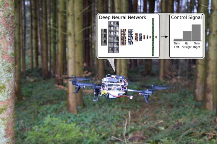 人工智能軟件令無人機仿如人腦般運作。