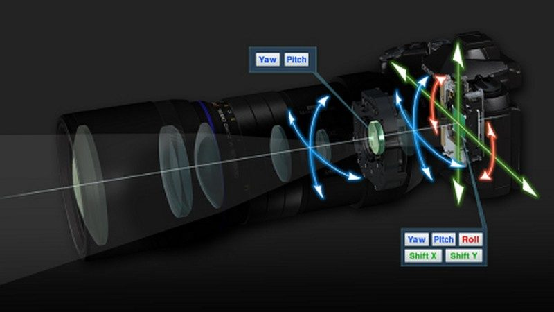 Olympus M.Zuiko Digital ED 300mm F4.0 IS PRO 鏡頭配合指定機身,便可實現機鏡同時防震功能。