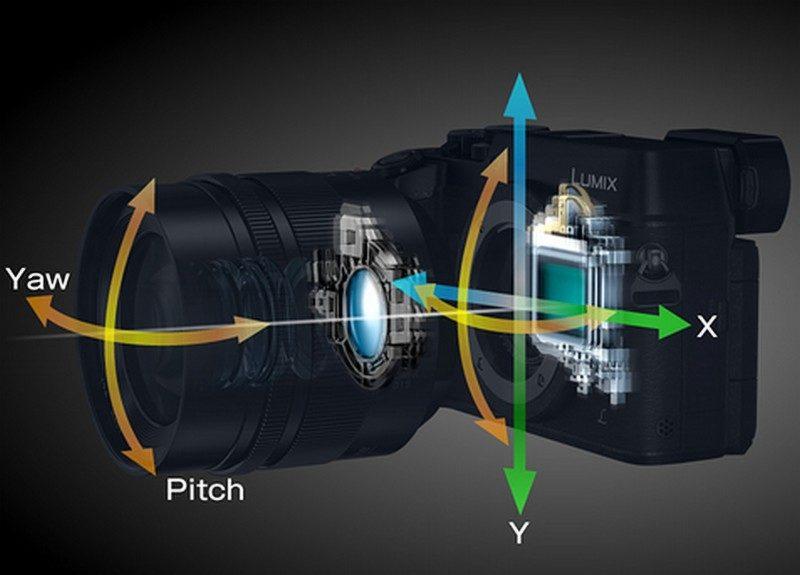 Panasonic Lumix DMC-GX8 擁有 Dual I.S. 雙重防震系統,可利用機身的四軸,再加鏡身兩軸,同時作出防震修正。