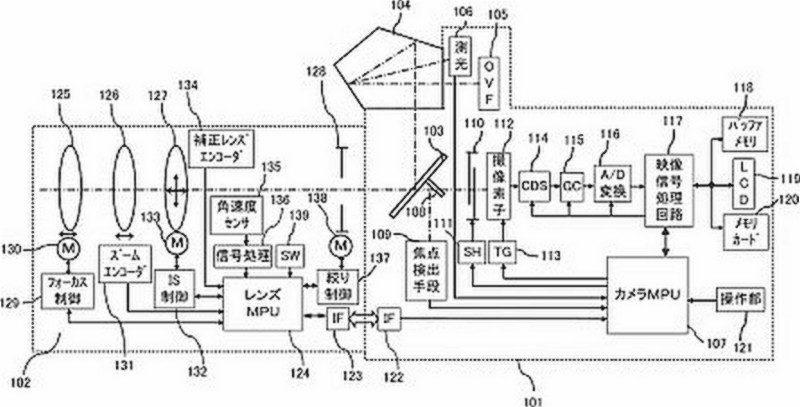 網上流傳的疑似 Canon 專利設計圖,顯示廠方可能正在研發鏡身加機身的混合式防震系統。