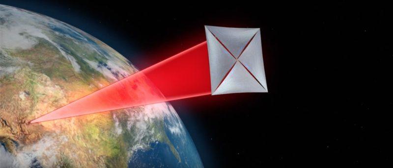 納米太空船可吸收由地面發射的雷射光束作前進動力。