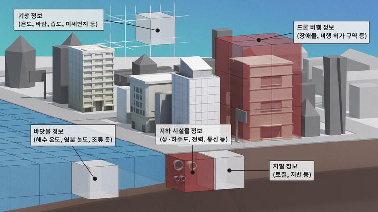 韓國政府正繪製無人機 3D 地圖,令飛行時對障礙物有更精確的位置概念。