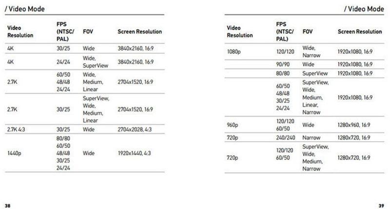 網路上流出疑似是 GoPro HERO5 的攝錄規格資料表。