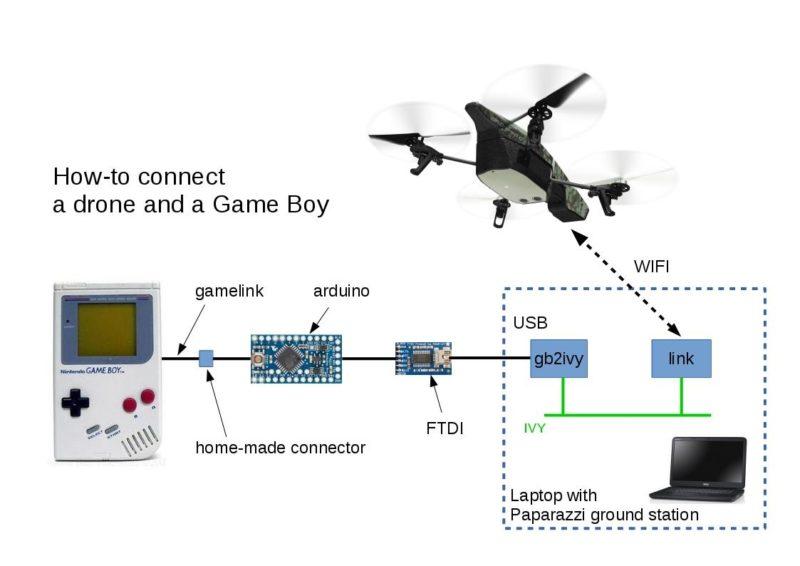 Game Boy 改裝成無人機遙控器的流程。