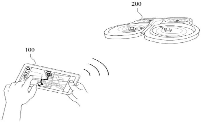 可用智能手機、平板電腦或個人電子手帳控制,無人機可以是擁有 2、4 或 8 個摩打的款式。