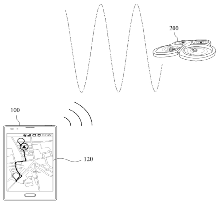 無人機的飛行軌跡能傳送回手機, 手機亦將指令發送至無人機。無人機似乎亦能按照規劃的路線飛行。