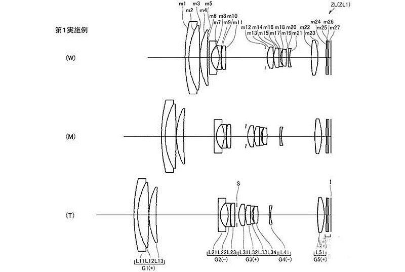早前網路流出 CX 接環的 9-110mm f/2.8-5.6 新鏡頭設計圖,意味著 Nikon 1 無反單眼系統仍會繼續開發。