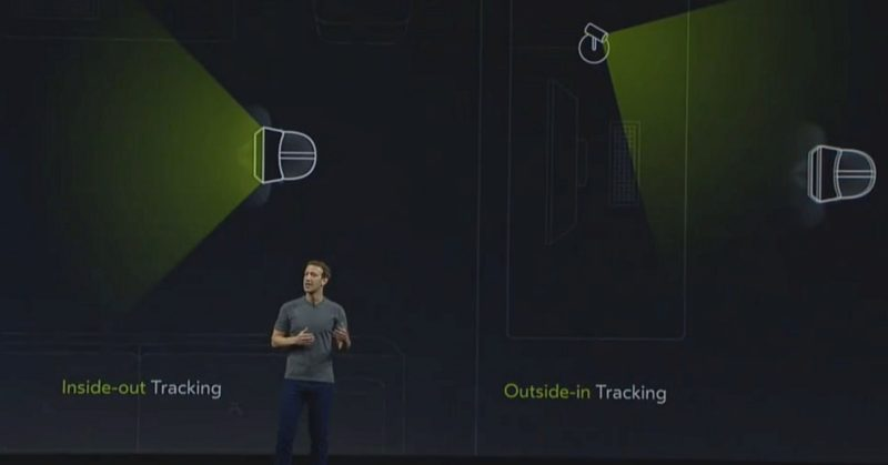 Inside-out 追蹤技術是透過 VR 眼鏡的內置鏡頭去探測真實環境和用家肢體,有別於在室內四周擺放視像鏡頭來偵測用家動作的 Outside-In 技術。
