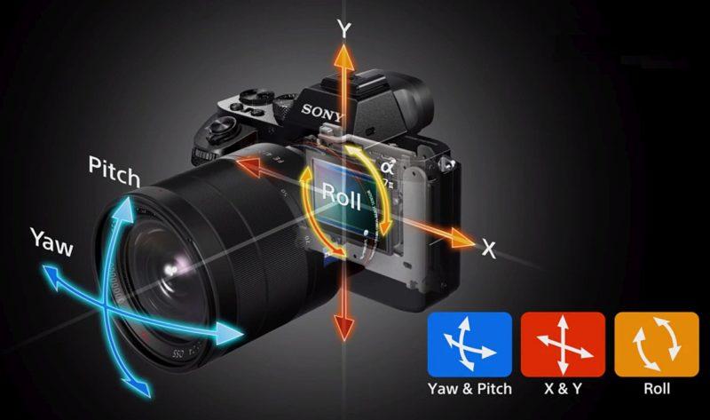 現役的 Sony A7 II 已具備 5 軸防震功能,惟 A7S III 或更厲害,擁有光學+數碼混合防震系統。
