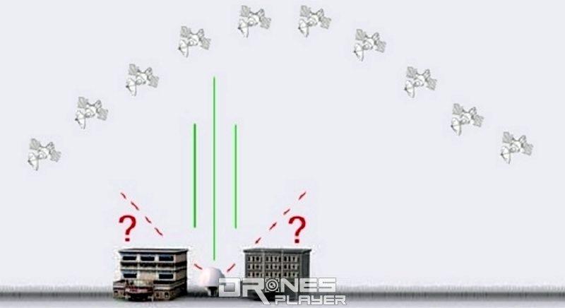 大家放飛無人機時,應確保起飛位置有 100 度開闊上空,以接收足夠的衛星訊號。