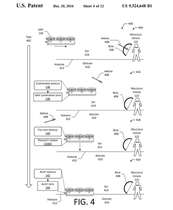 亞馬遜防止駭客騎劫無人機的專利技術圖。