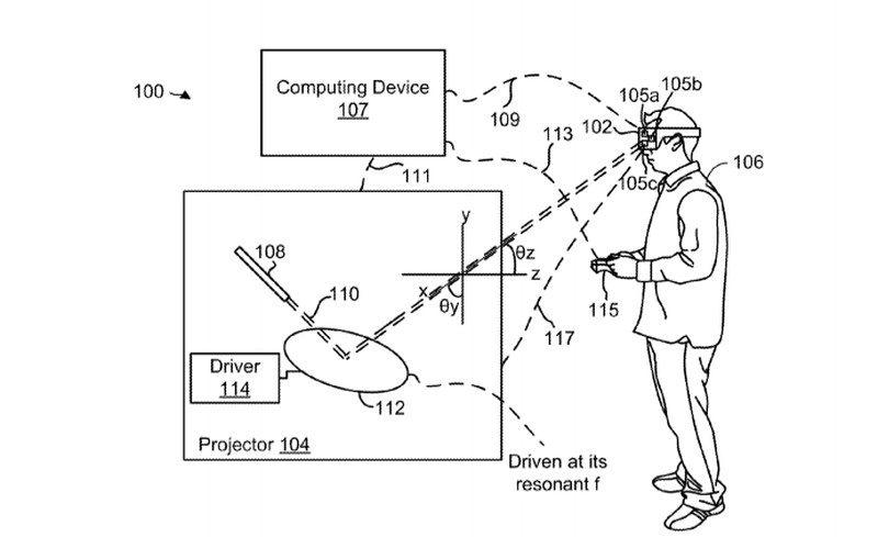 另一幅專利圖顯示,追蹤設備可通過內置反射鏡改變的發射光束方向,以掃描空間內的不同角度和位置。