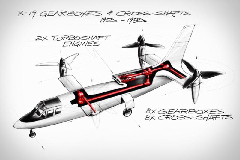Uber 構想中的飛行器,採用垂直升降設計,同時兼備定翼飛行能力。