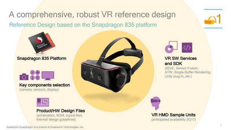 Qualcomm VRDK 頭顯是建基於 Snapdragon 835 平台的 VR 眼鏡。
