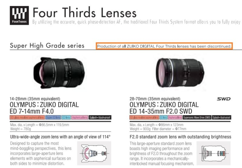 Olympus 早前宣布停產 4/3 系統的 Zukio 鏡頭,意味著日後將不再發展 43 系統相機了。