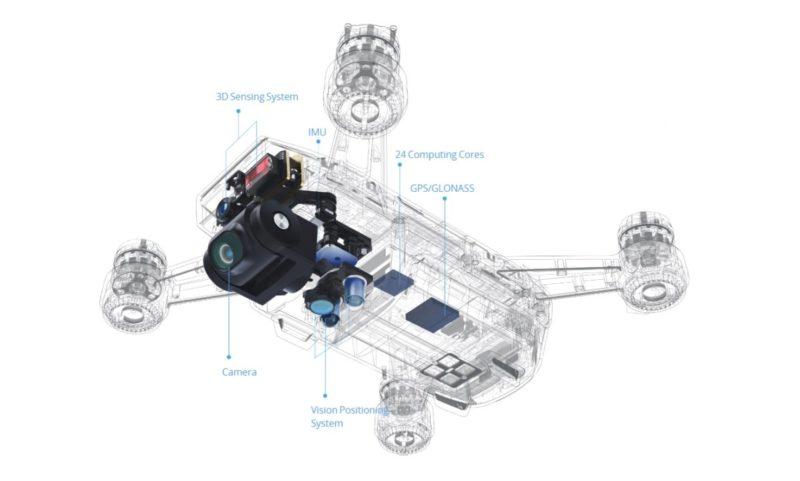 DJI Spark 無人機配備各式台感知系統,背後全靠 Myriad 2 視像處理器的運算支援。