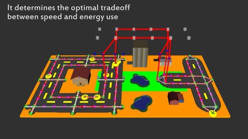 MIT 陸空路徑規劃演算法 - 規劃航道