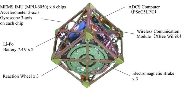 在國際太空站的 Int-Ball 無人機 - 結構(照片來源:JAXA/NASA)