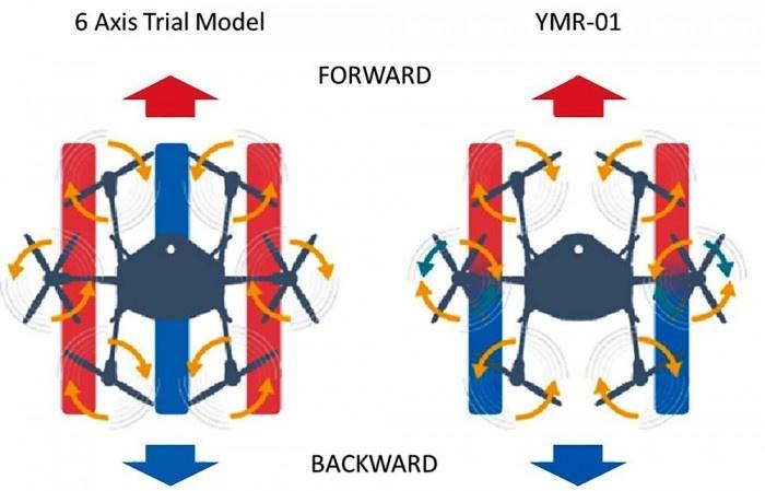 Yamaha Motor Co., Ltd. YMR-01