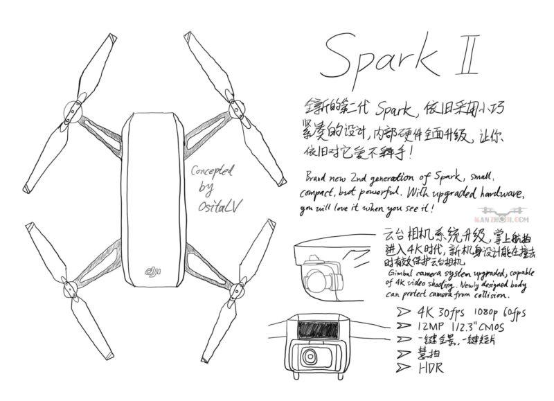 OsitaLV 猜想 DJI 將推出 Spark 2。