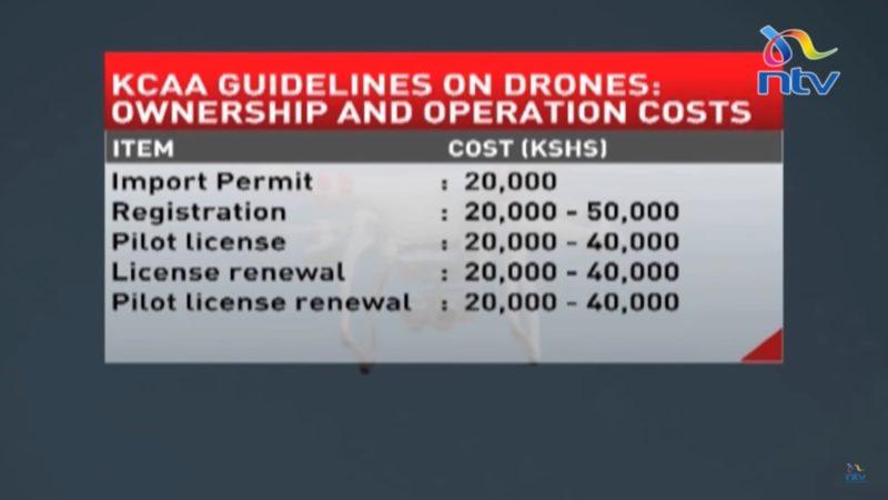 無人機牌照費用介乎 20,000 至 50,000 肯尼亞先令。