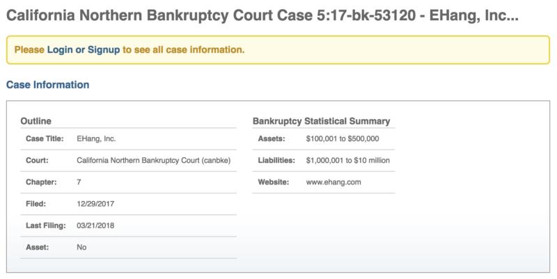 美國法庭文件顯示,億航去年底申請破產。