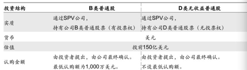 DJI 要求投資者必須認購一定比例的 D 類普通股(可視作無息債),才可獲得 B 類普通股的投資資格。