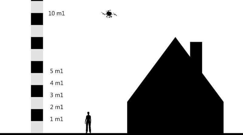 drone flight height regulation