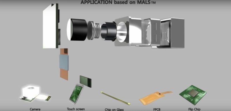 SD Optics MALS
