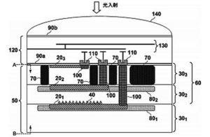 Canon 於 2013 年就三層感光元件技術提交技術專利申請的相關圖片。