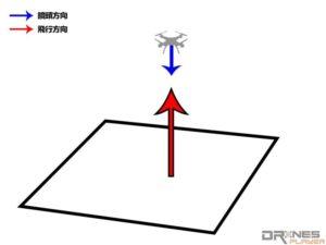 垂直飛升運鏡法的空拍機飛行路線和鏡頭角度