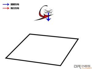 原地旋轉運鏡法的空拍機飛行路線和鏡頭角度