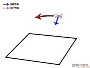 橫飛擺鏡拍攝法的空拍機飛行路線和鏡頭角度