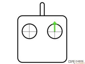 異速前飛運鏡法遙控操作示意圖