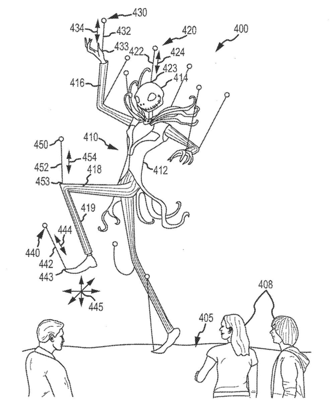 迪士尼無人機專利:控制大型拉線人偶