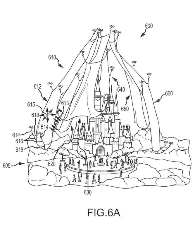 迪士尼無人機專利:架起投影布幕