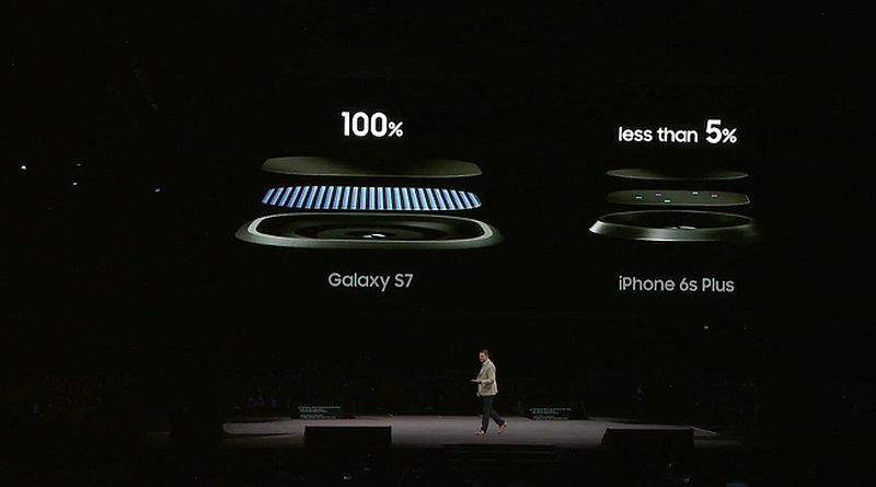 Galaxy S7 雙像素對焦技術解構