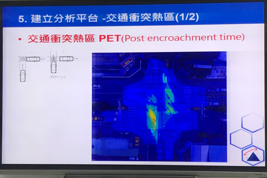 无人机拍摄马路现场 深度学习分析交通黑点