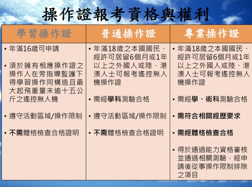Taiwan rule 01