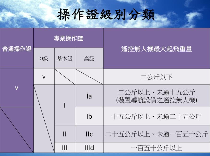 Taiwan rule 02