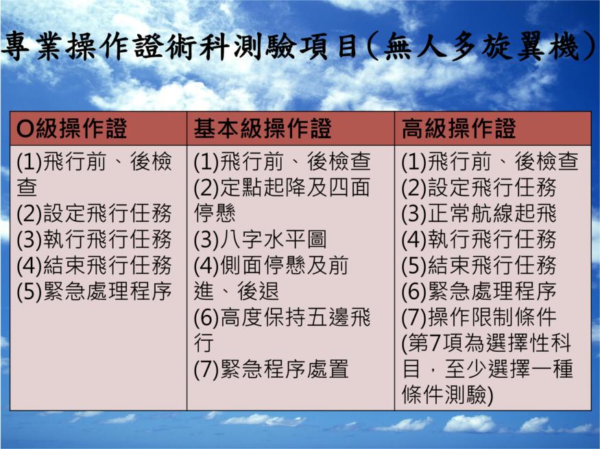 Taiwan rule 04