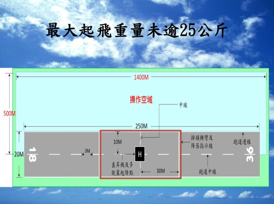 Taiwan rule 05